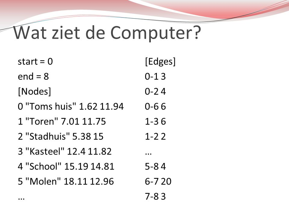 Wat ziet de Computer start = 0 [Edges] end = 8 0-1 3 [Nodes] 0-2 4